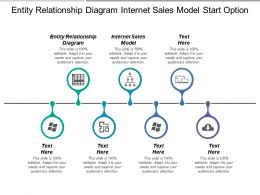 Entity Relationship Diagram Internet Sales Model Start Option