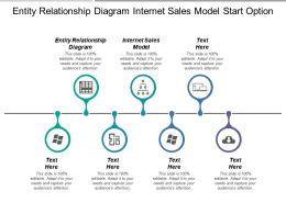 Entity Relationship Diagram Internet Sales Model Start Option