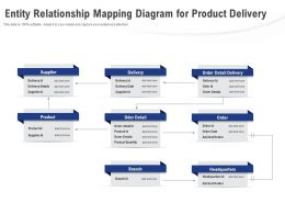 Entity Relationship Mapping Diagram For Product Delivery