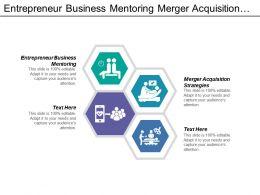 Entrepreneur Business Mentoring Merger Acquisition Strategies Hr Strategy Development Cpb