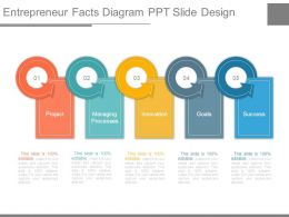 Entrepreneur Facts Diagram Ppt Slide Design