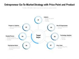 Entrepreneur Go To Market Strategy With Price Point And Product