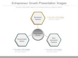 Entrepreneur Growth Presentation Images