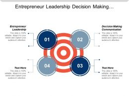 Entrepreneur Leadership Decision Making Communication Data Analytics Process Cpb