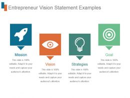Entrepreneur Vision Statement Examples Ppt Background