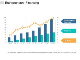 Entrepreneurs Financing Ppt Powerpoint Presentation Gallery Design Ideas Cpb