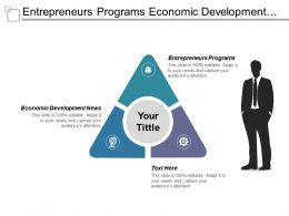 Entrepreneurs Programs Economic Development News Operations Management School Cpb