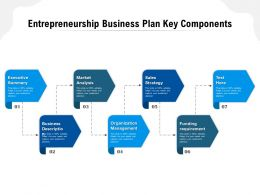 Entrepreneurship Business Plan Key Components