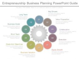 Entrepreneurship Business Planning Powerpoint Guide