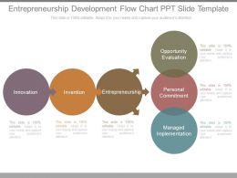 Entrepreneurship Development Flow Chart Ppt Slide Template
