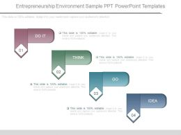 Entrepreneurship Environment Sample Ppt Powerpoint Templates