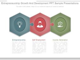 Entrepreneurship Growth And Development Ppt Sample Presentations