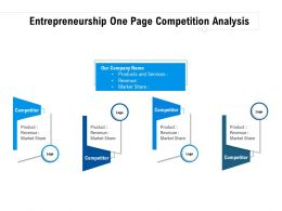 Entrepreneurship One Page Competition Analysis