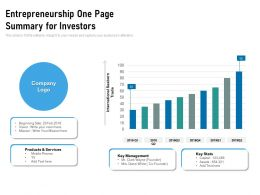 Entrepreneurship One Page Summary For Investors