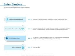Entry Barriers Amount M3256 Ppt Powerpoint Presentation Outline Gridlines