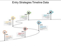 Entry Strategies Timeline Data Powerpoint Ideas