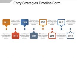 Entry Strategies Timeline Form Powerpoint Images