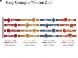 Entry Strategies Timeline Gate Powerpoint Layout