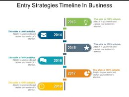 Entry Strategies Timeline In Business Powerpoint Presentation