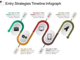 Entry Strategies Timeline Infograph Powerpoint Presentation Examples