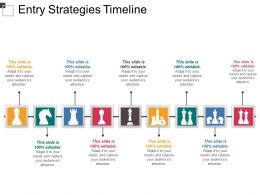 Entry Strategies Timeline Powerpoint Slide