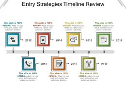 Entry Strategies Timeline Review Powerpoint Show