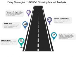entry_strategies_timeline_showing_market_analysis_characterization_and_sizing_Slide01
