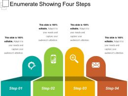 Enumerate Showing Four Steps