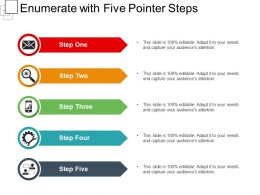 Enumerate With Five Pointer Steps