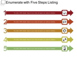 Enumerate With Five Steps Listing
