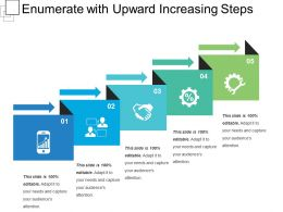 Enumerate With Upward Increasing Steps