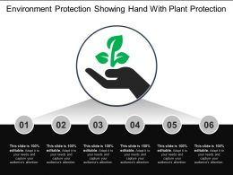 Environment Protection Showing Hand With Plant Protection