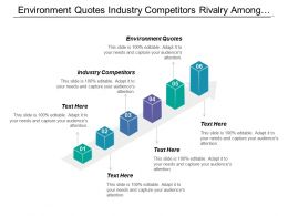 Environment Quotes Industry Competitors Rivalry Among Existing Firms
