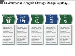 Environmental Analysis Strategy Design Strategy Implementation Analysis Performance
