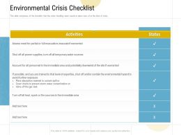 Environmental Crisis Checklist Ppt Powerpoint Presentation Pictures Example
