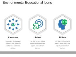 Environmental Educational Icons