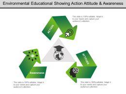 Environmental Educational Showing Action Attitude And Awareness