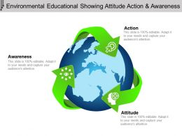Environmental Educational Showing Attitude Action And Awareness