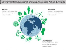 Environmental Educational Showing Awareness Action And Attitude