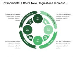 Environmental Effects New Regulations Increase Trade Barriers Swot Analysis