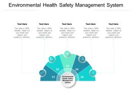 Environmental Health Safety Management System Ppt Powerpoint Presentation Show Graphic Tips Cpb
