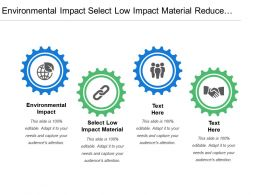 Environmental Impact Select Low Impact Material Reduce Material