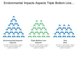 Environmental Impacts Aspects Triple Bottom Line Impacts Risk Mapping
