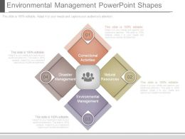 Environmental Management Powerpoint Shapes