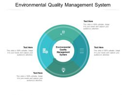 Environmental Quality Management System Ppt Powerpoint Presentation Model Cpb