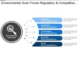 environmental_scan_forces_regulatory_and_competitive_environmental_force_Slide01