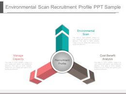 Environmental Scan Recruitment Profile Ppt Sample