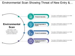 environmental_scan_showing_threat_of_new_entry_and_substitutes_Slide01