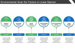 Environmental Scan Six Factors In Linear Manner