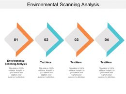Environmental Scanning Analysis Ppt Powerpoint Presentation Ideas Styles Cpb